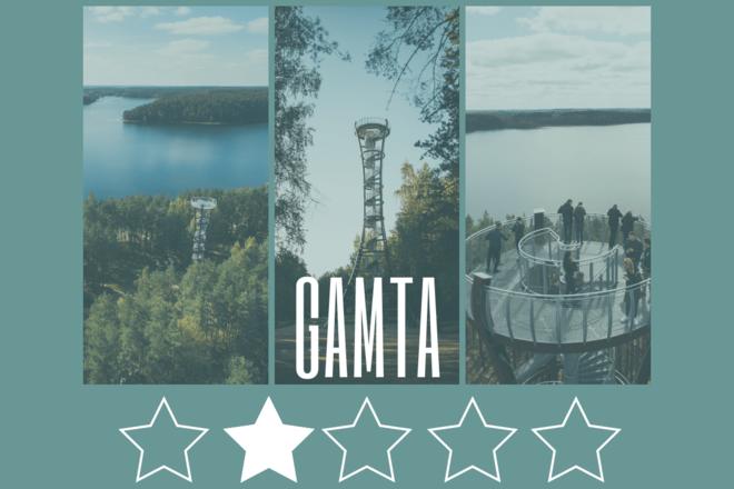 GAMTA